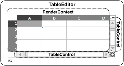 [TableControl Instances Manage Scroll Bars]